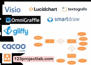 flowchart-diagramming-software